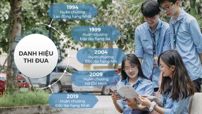 Tổng quan về DAV/ Infographic