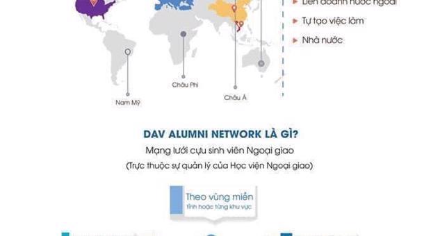 Giới thiệu Ban Điều hành Mạng lưới Cựu sinh viên HVNG